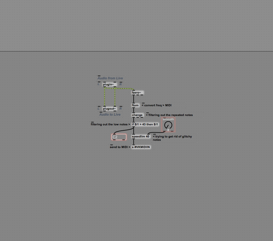Smoothing the output of fzero~ (when converting to MIDI