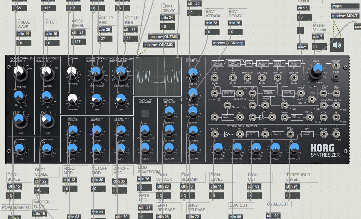 Remake of MS-20 analogue synth + MS-20 USB Korg Legacy Controller