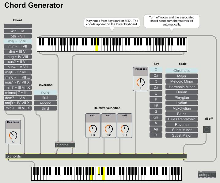 Project: Yofiel Chord Generator | Cycling \'74